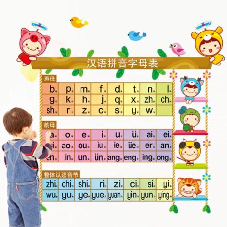 画儿童房学校教室布置幼儿园墙贴花学习防水环保墙-玩耍 漫画儿童 幼