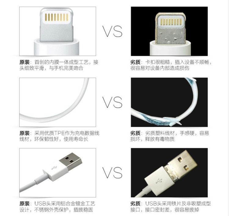 【苹果iphone6线 ipad