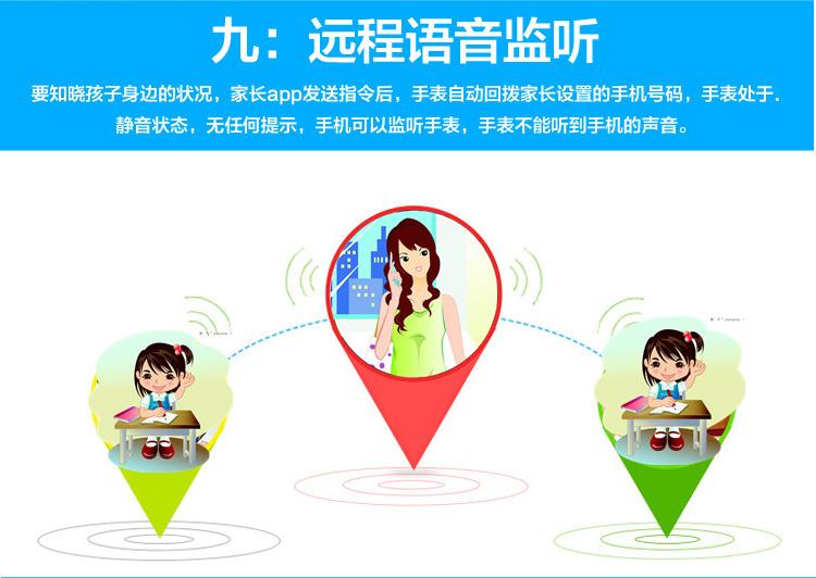【陌陌爱 实体798同款新颖儿童智能电话手表】-配饰
